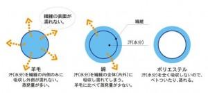 th_スクリーンショット 2014-04-20 15.19.39